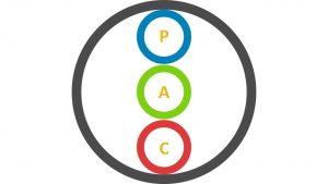 Desperte-Seu-Potencial-Interior-PNL-Coaching-Psicologia-Positiva-Life-Coaching-Programação-Neurolinguística-Leader-Training-5